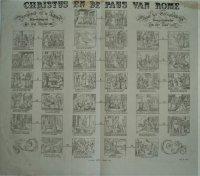 Vergelijking tussen Christus en de paus.